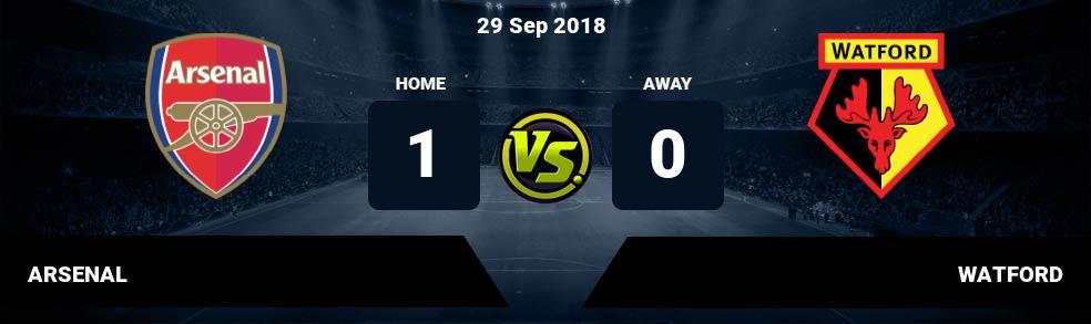 Prediksi ARSENAL vs WATFORD 29 Sep 2018
