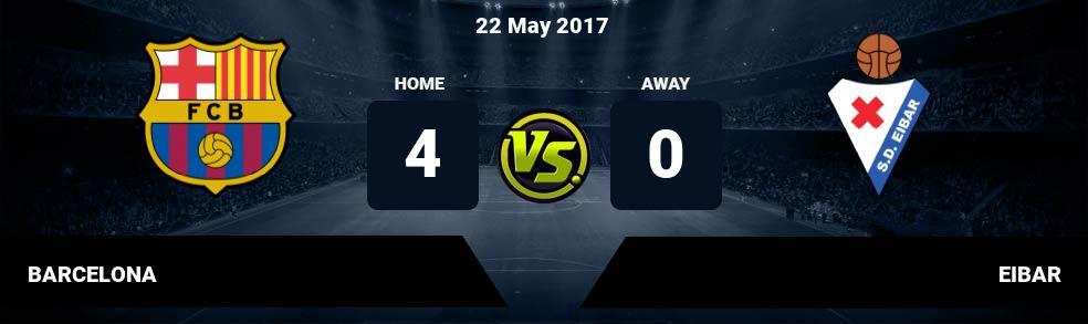 Prediksi BARCELONA vs EIBAR 22 May 2017