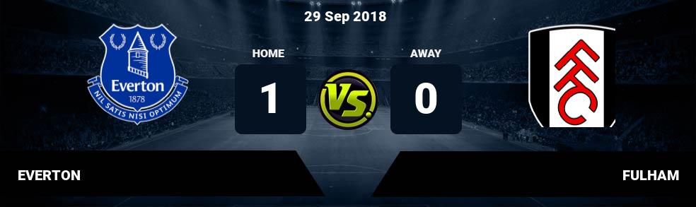 Prediksi EVERTON vs FULHAM 29 Sep 2018