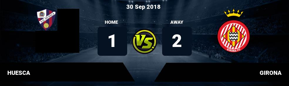 Prediksi HUESCA vs GIRONA 30 Sep 2018