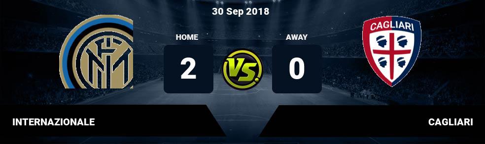 Prediksi INTERNAZIONALE vs CAGLIARI 30 Sep 2018
