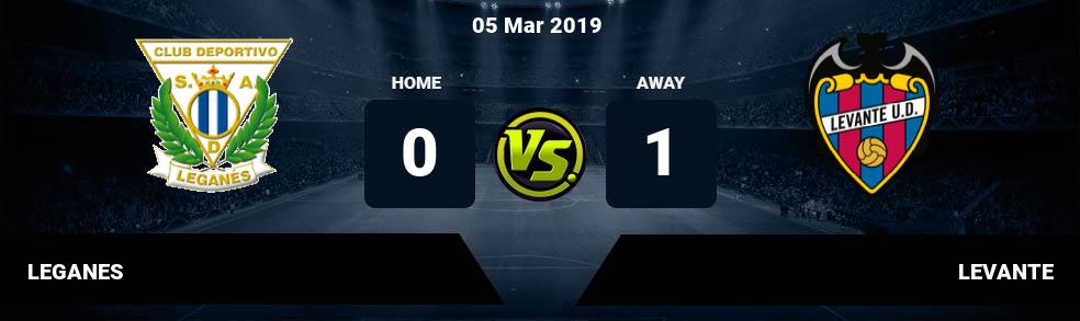 Prediksi LEGANES vs LEVANTE 05 Mar 2019