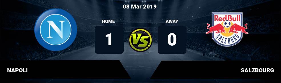 Prediksi NAPOLI vs SALZBOURG 08 Mar 2019