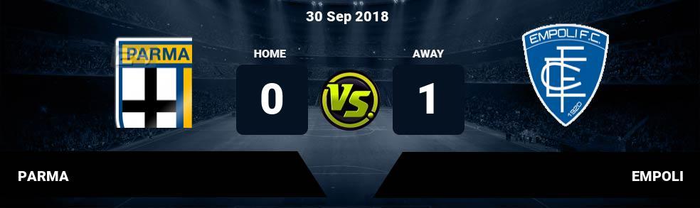 Prediksi PARMA vs EMPOLI 30 Sep 2018