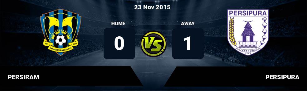 Prediksi PERSIRAM vs PERSIPURA 23 Nov 2015