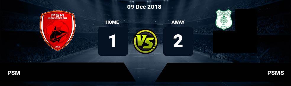 Prediksi PSM vs PSMS 09 Dec 2018