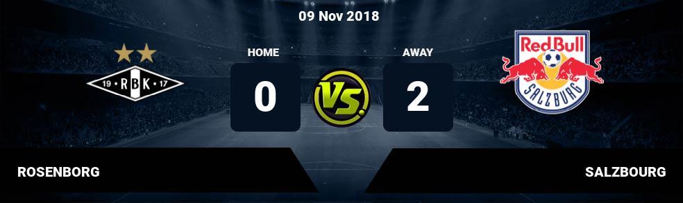Prediksi ROSENBORG vs SALZBOURG 09 Nov 2018