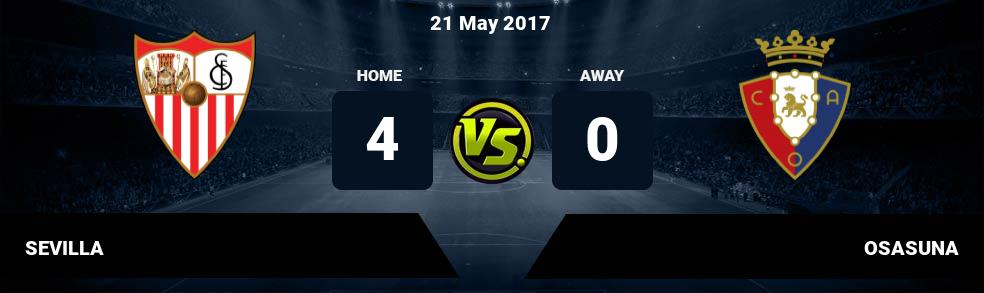 Prediksi SEVILLA vs OSASUNA 21 May 2017