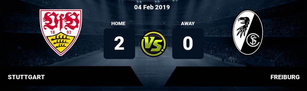 Prediksi STUTTGART vs FREIBURG 04 Feb 2019