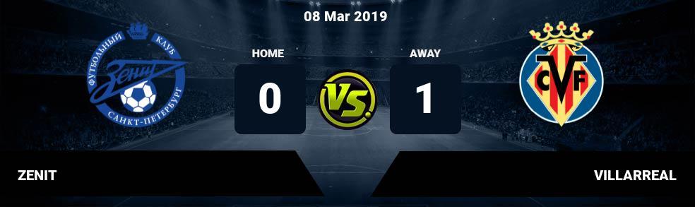Prediksi ZENIT vs VILLARREAL 08 Mar 2019